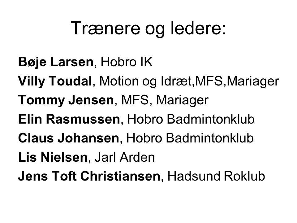 Trænere og ledere: Bøje Larsen, Hobro IK