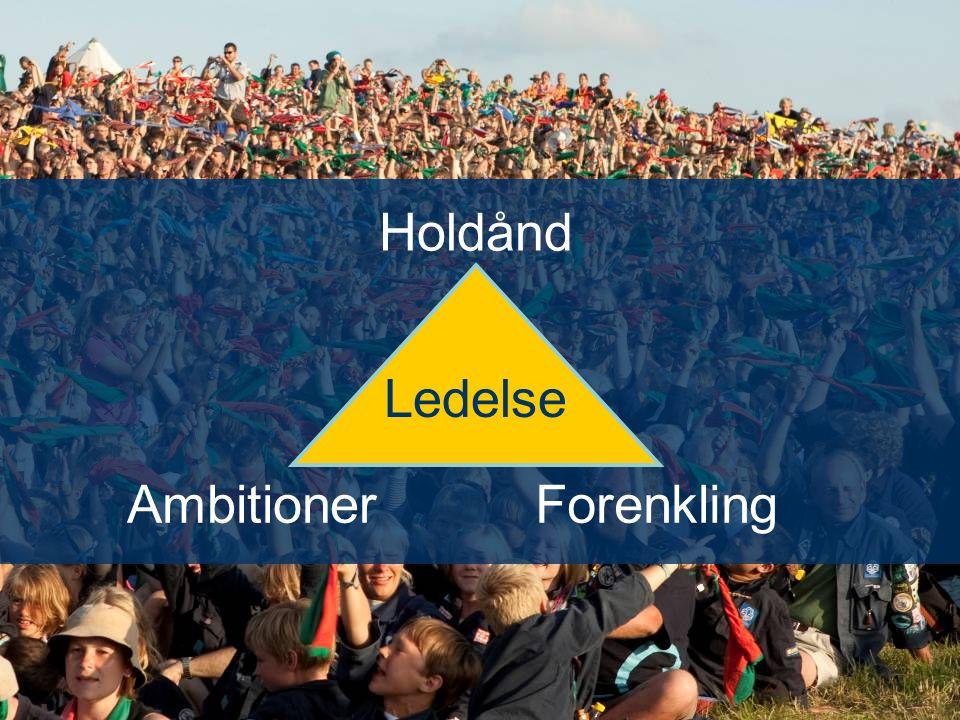 Ambitioner Forenkling Holdånd Ledelse Holdånd: Et fælles lederteam