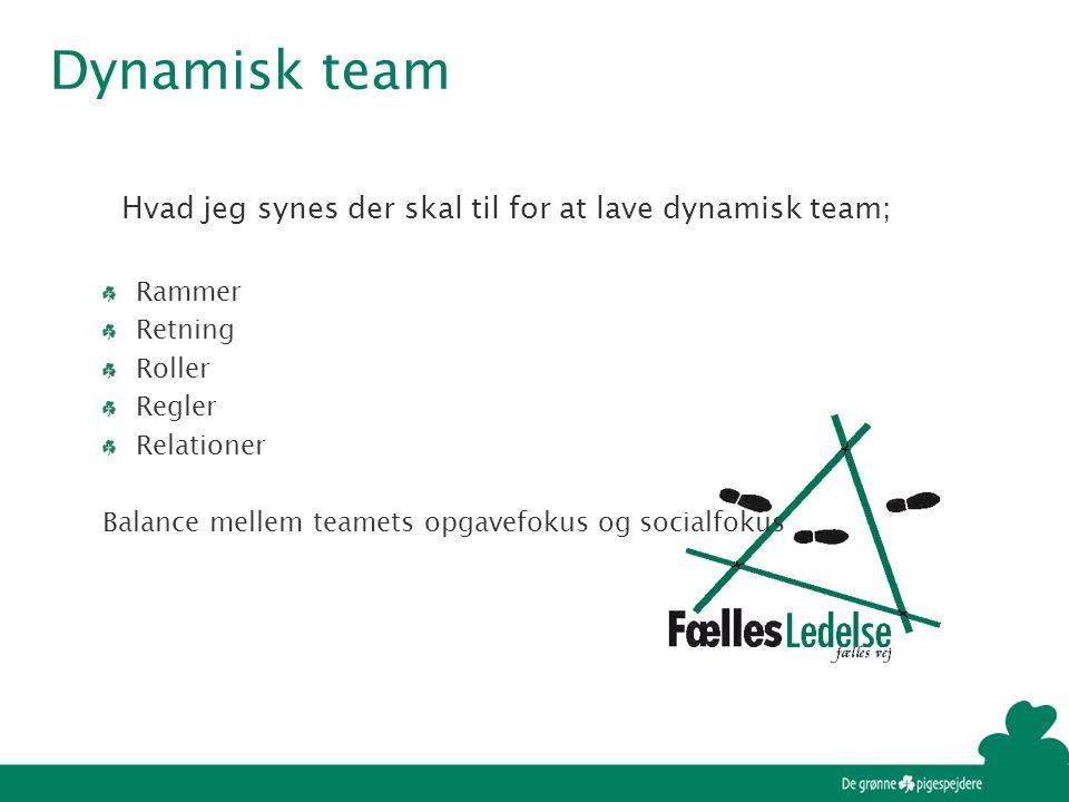 Dynamisk team Hvad jeg synes der skal til for at lave dynamisk team;