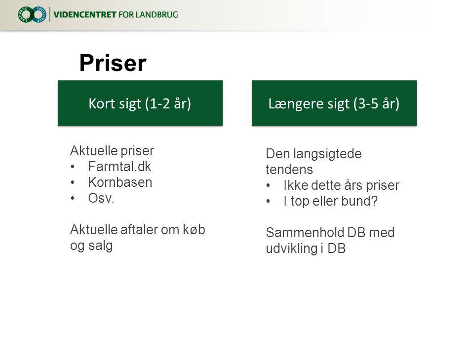 Priser Kort sigt (1-2 år) Længere sigt (3-5 år) Aktuelle priser
