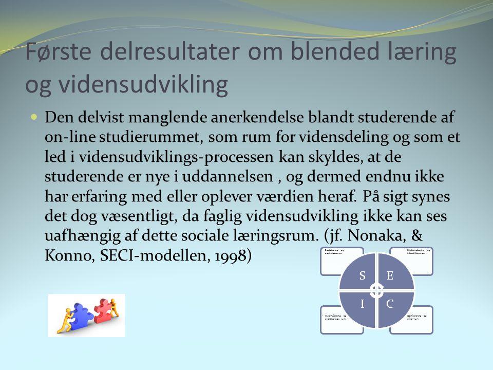Første delresultater om blended læring og vidensudvikling