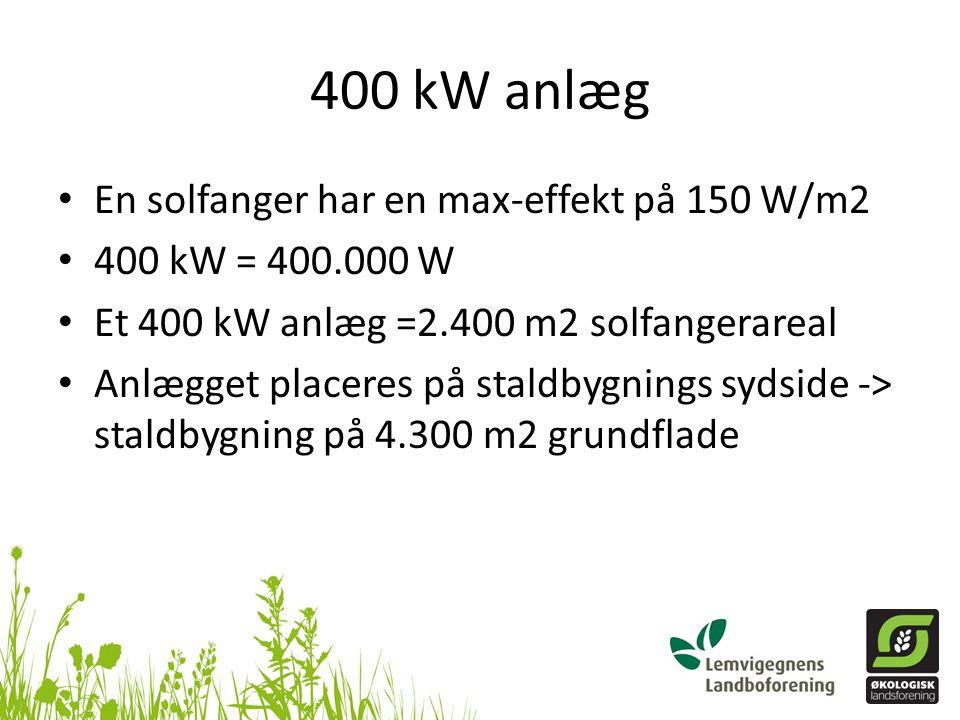 400 kW anlæg En solfanger har en max-effekt på 150 W/m2