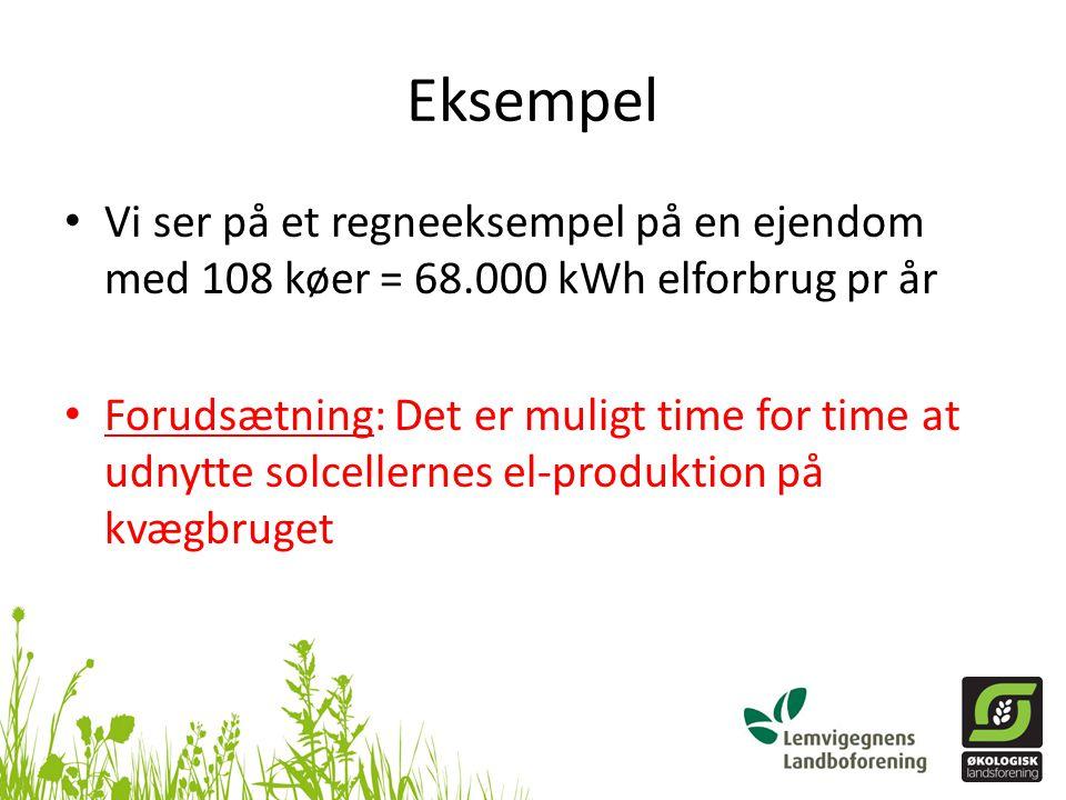 Eksempel Vi ser på et regneeksempel på en ejendom med 108 køer = 68.000 kWh elforbrug pr år.