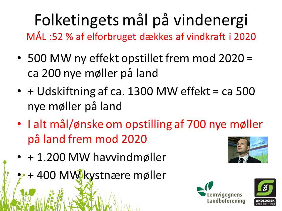 Folketingets mål på vindenergi MÅL :52 % af elforbruget dækkes af vindkraft i 2020