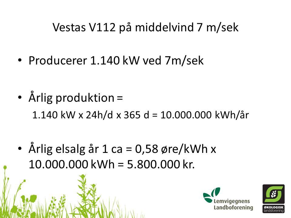 Vestas V112 på middelvind 7 m/sek