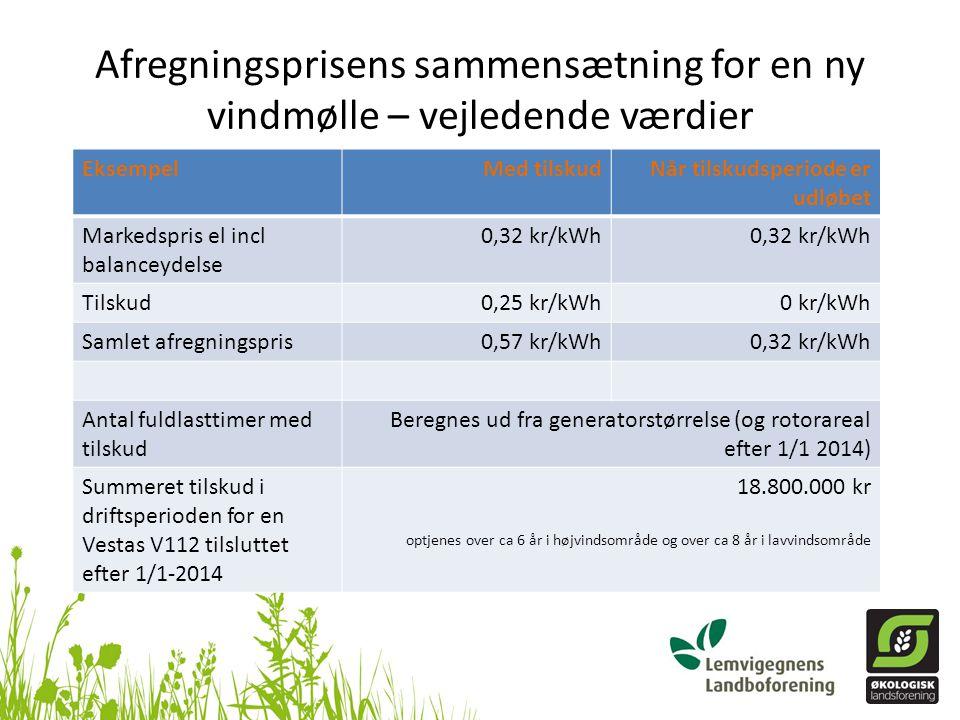 Afregningsprisens sammensætning for en ny vindmølle – vejledende værdier