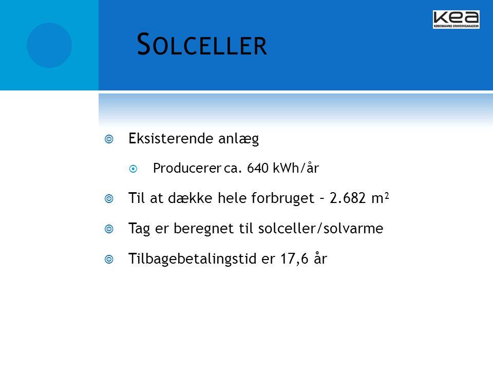 Solceller Eksisterende anlæg Til at dække hele forbruget – 2.682 m²