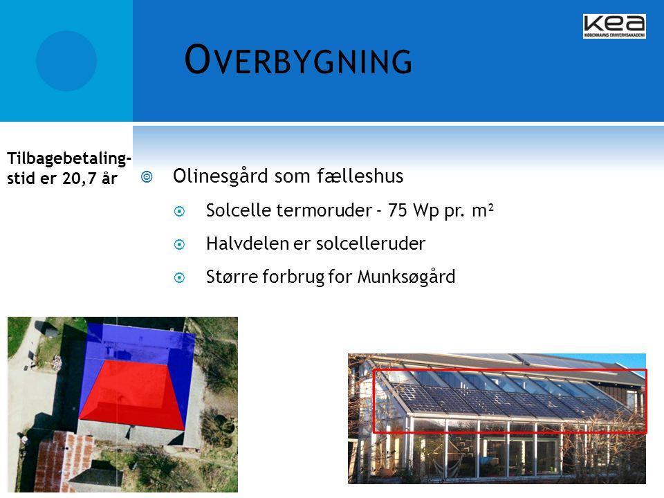 Overbygning Olinesgård som fælleshus