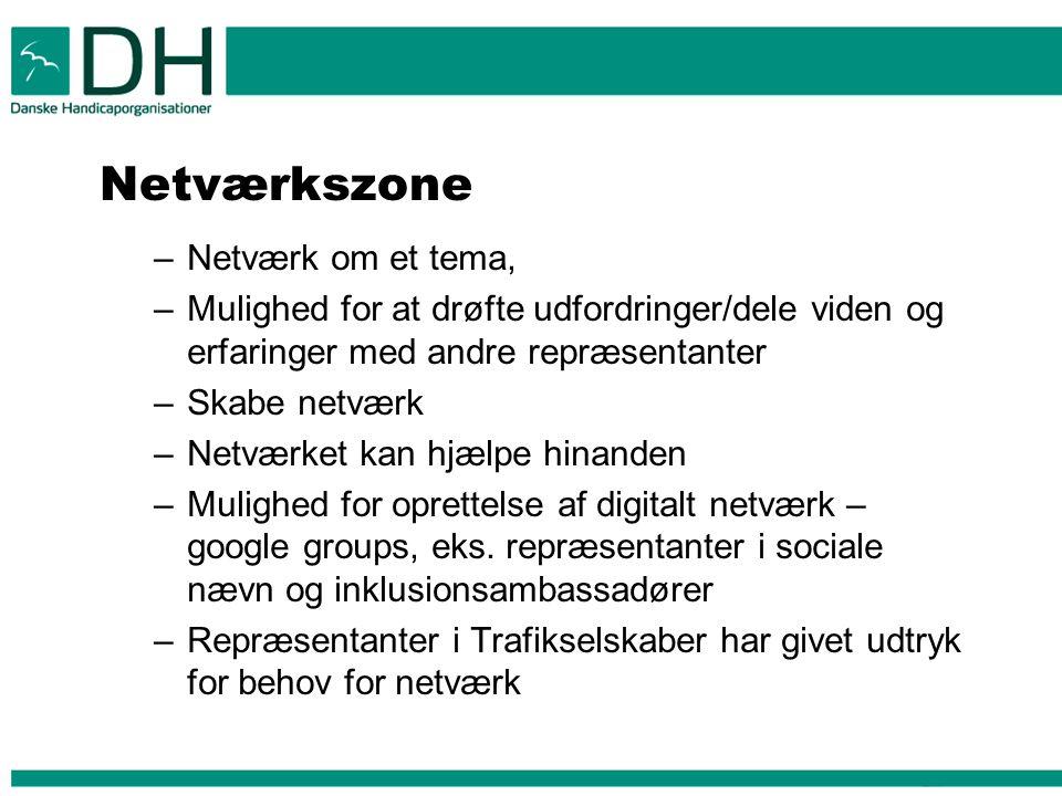 Netværkszone Netværk om et tema,