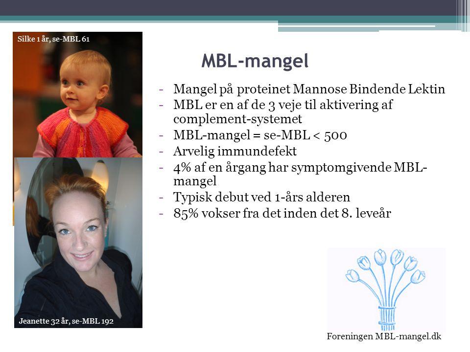 MBL-mangel Mangel på proteinet Mannose Bindende Lektin