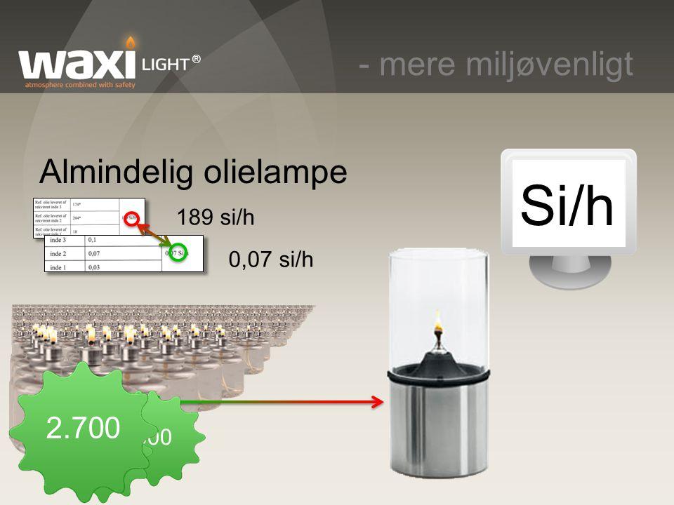 Si/h - mere miljøvenligt Almindelig olielampe 2.700 189 si/h 0,07 si/h