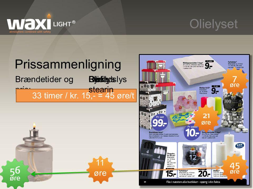 Olielyset Prissammenligning Brændetider og pris: Fyrfadslys Bloklys