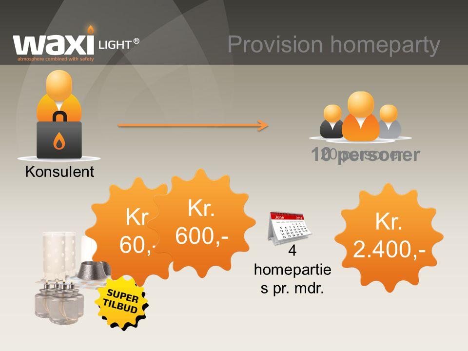 Provision homeparty Kr. Kr. 600,- Kr. 60,- 2.400,- 10 personer