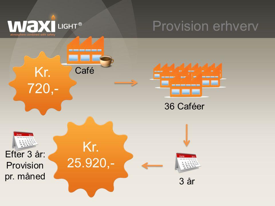 Provision erhverv Kr. 720,- Kr. 25.920,- Café 36 Caféer Efter 3 år: