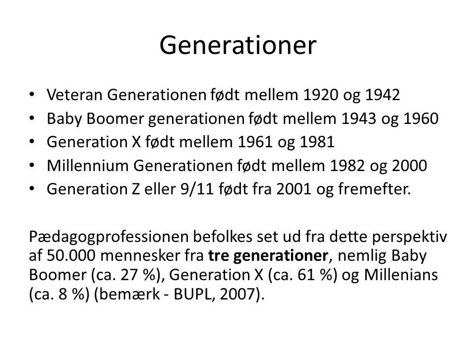 Generationer Veteran Generationen født mellem 1920 og 1942