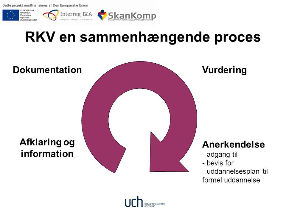 RKV en sammenhængende proces