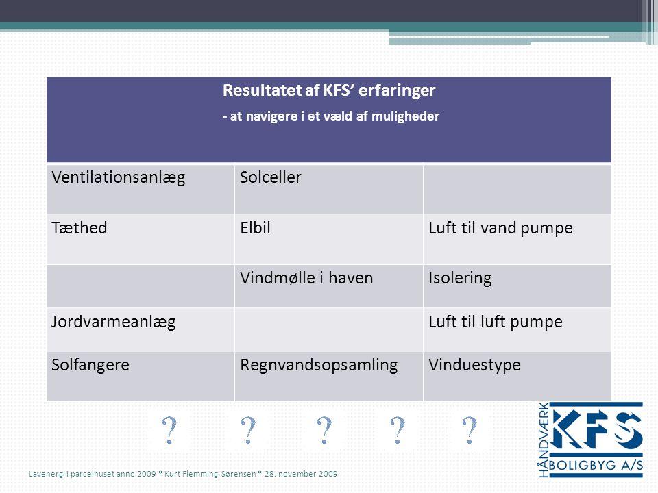 Resultatet af KFS' erfaringer - at navigere i et væld af muligheder