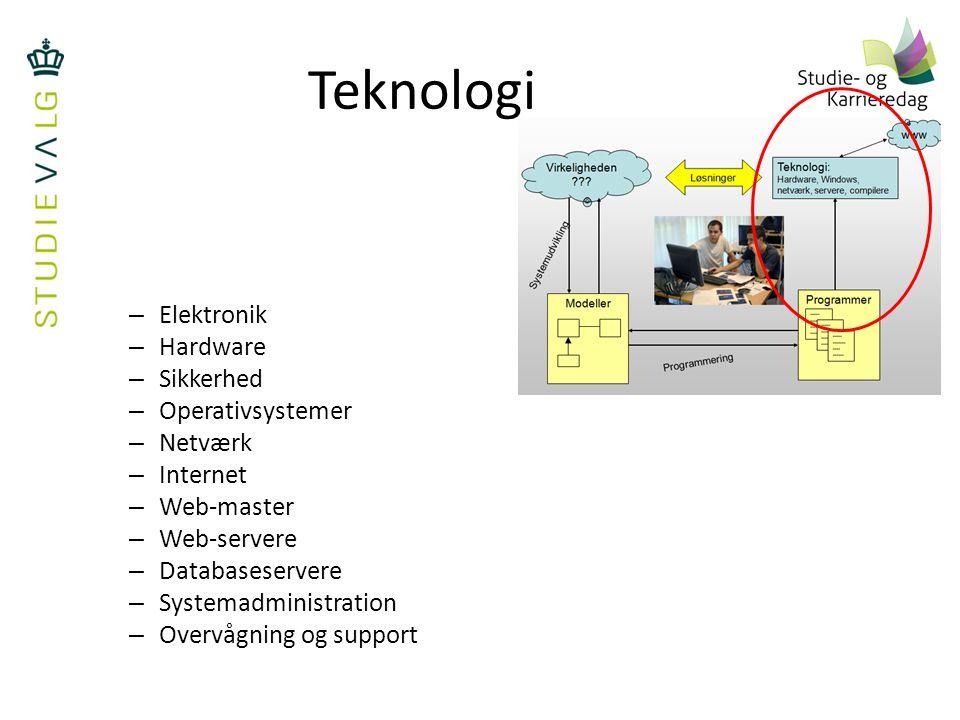 Teknologi Elektronik Hardware Sikkerhed Operativsystemer Netværk