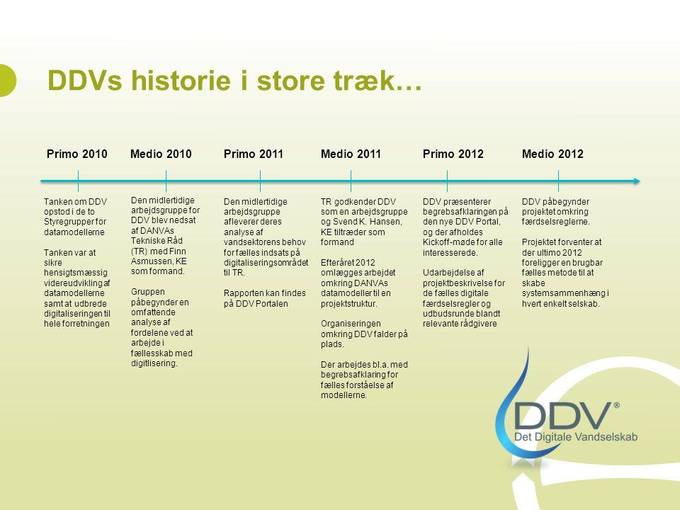 DDVs historie i store træk…