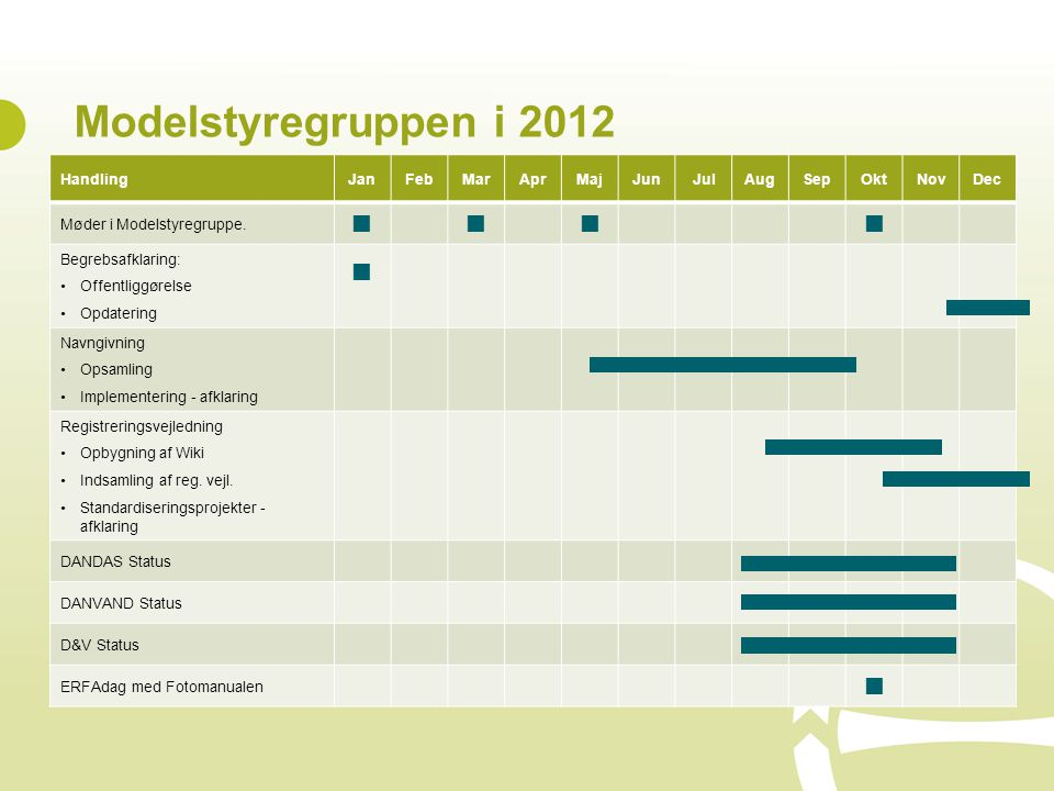 Modelstyregruppen i 2012  Handling Jan Feb Mar Apr Maj Jun Jul Aug