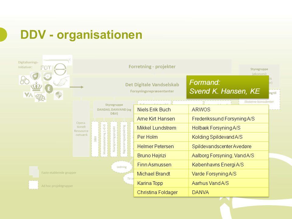 DDV - organisationen Formand: Svend K. Hansen, KE Niels Erik Buch