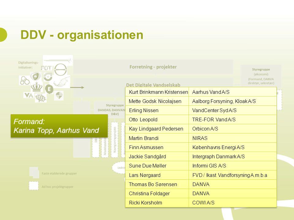 DDV - organisationen Formand: Karina Topp, Aarhus Vand