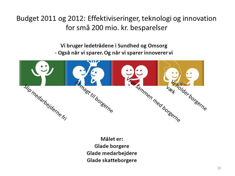 Budget 2011 og 2012: Effektiviseringer, teknologi og innovation for små 200 mio. kr. besparelser