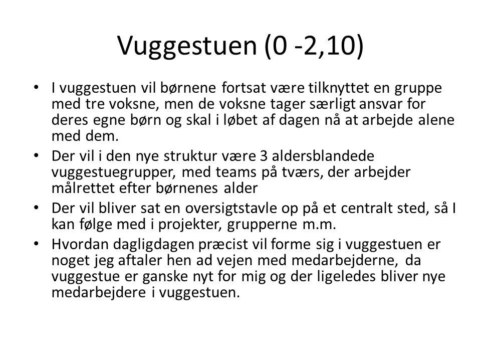 Vuggestuen (0 -2,10)
