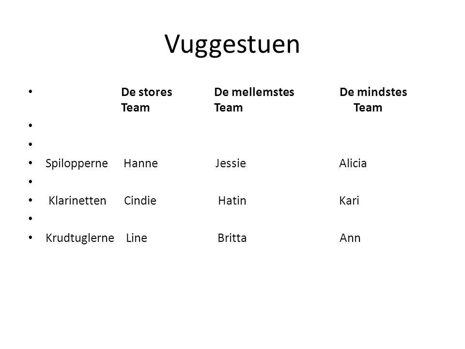 Vuggestuen De stores De mellemstes De mindstes Team Team Team
