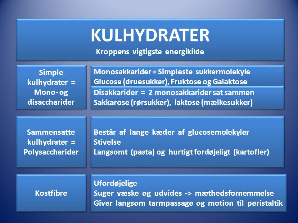 KULHYDRATER Kroppens vigtigste energikilde Simple kulhydrater =