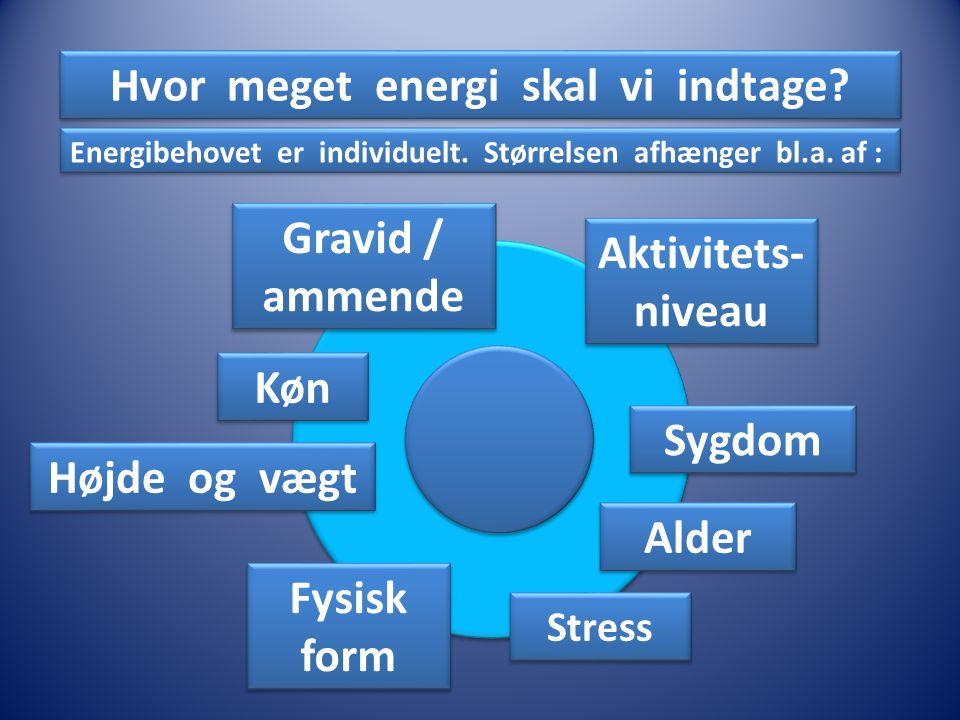 Hvor meget energi skal vi indtage