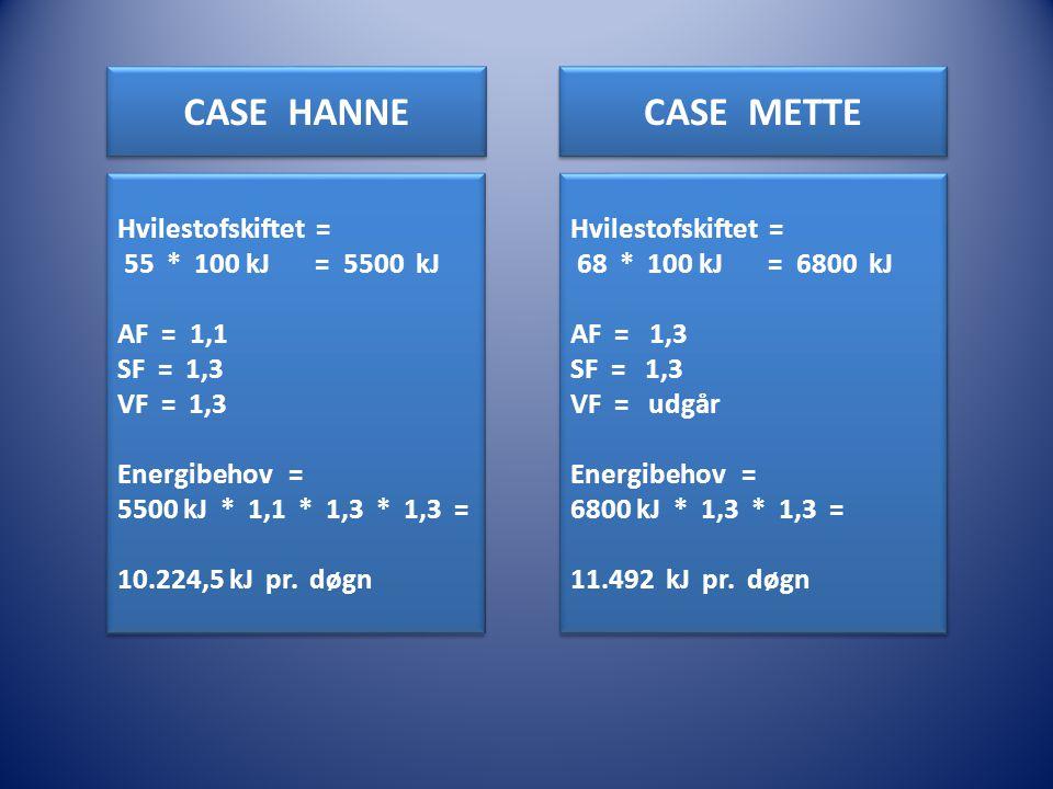 CASE HANNE CASE METTE Hvilestofskiftet = 55 * 100 kJ = 5500 kJ