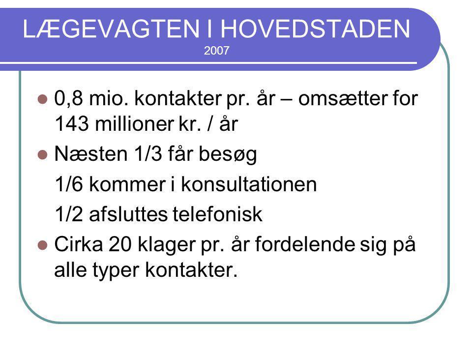LÆGEVAGTEN I HOVEDSTADEN 2007