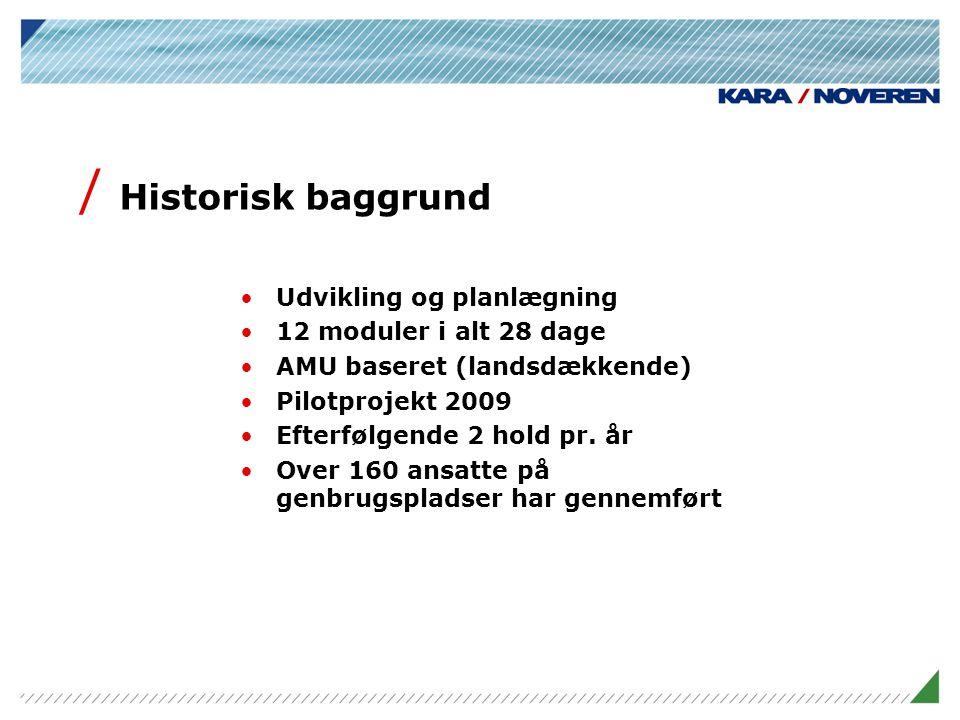 Historisk baggrund Udvikling og planlægning 12 moduler i alt 28 dage