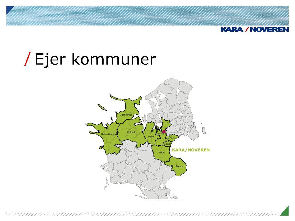 Ejer kommuner