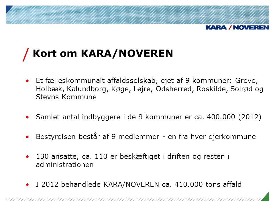 Kort om KARA/NOVEREN