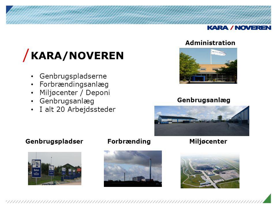 KARA/NOVEREN Genbrugspladserne Forbrændingsanlæg Miljøcenter / Deponi