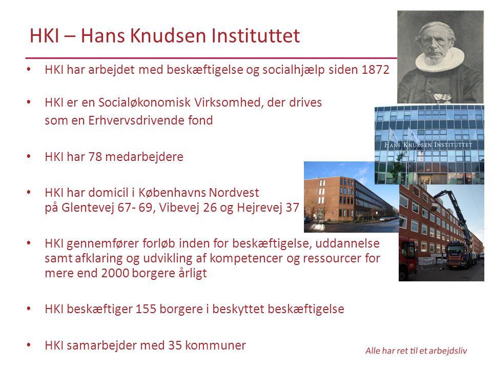 HKI – Hans Knudsen Instituttet