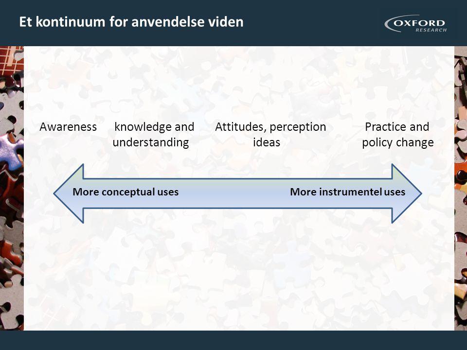 Et kontinuum for anvendelse viden