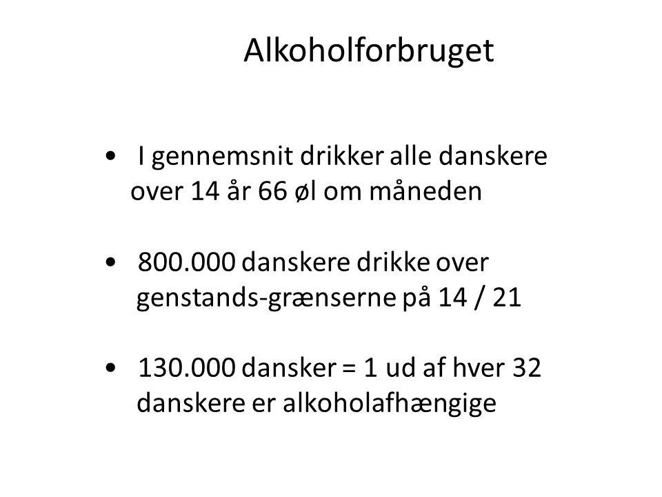Alkoholforbruget I gennemsnit drikker alle danskere