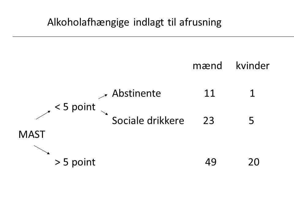 Alkoholafhængige indlagt til afrusning
