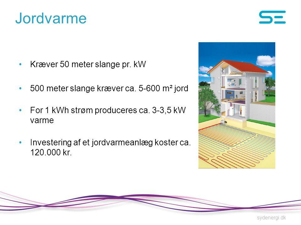 Jordvarme Kræver 50 meter slange pr. kW