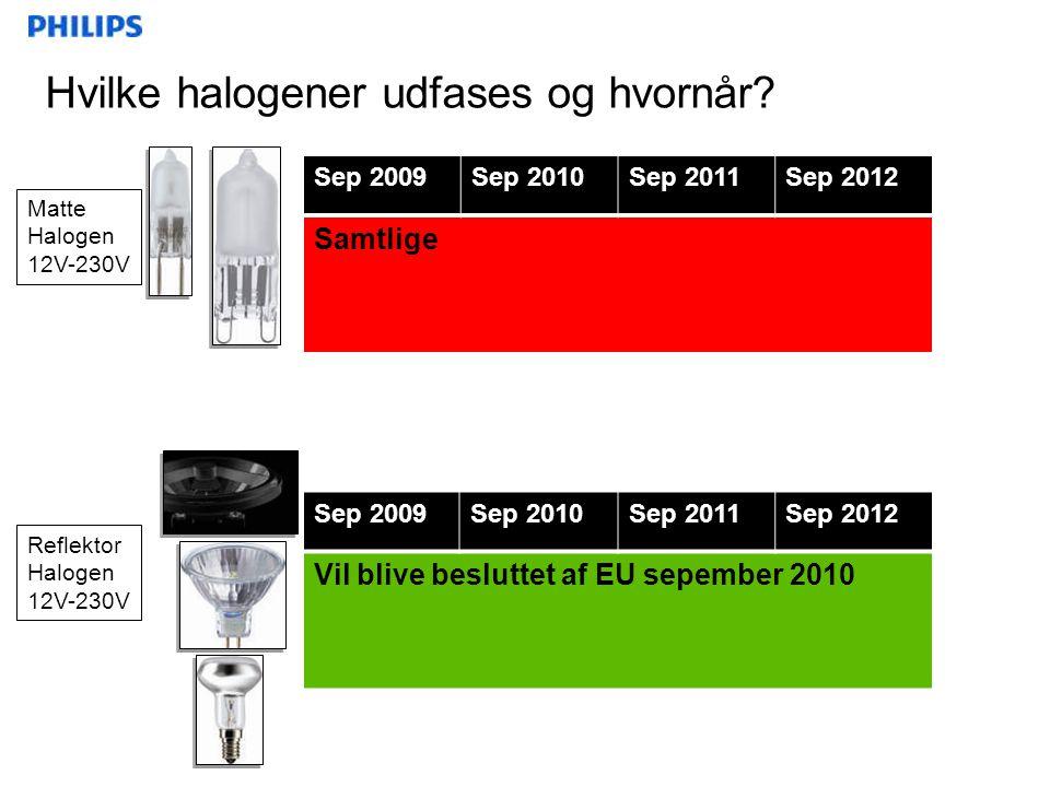 Hvilke halogener udfases og hvornår
