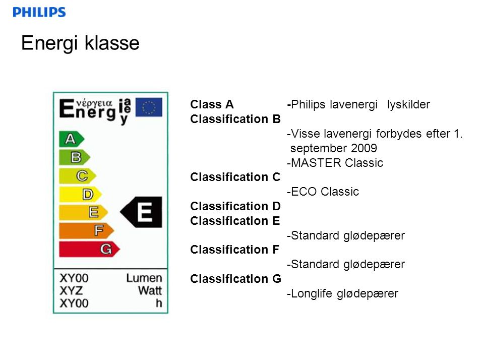 Energi klasse Class A -Philips lavenergi lyskilder Classification B