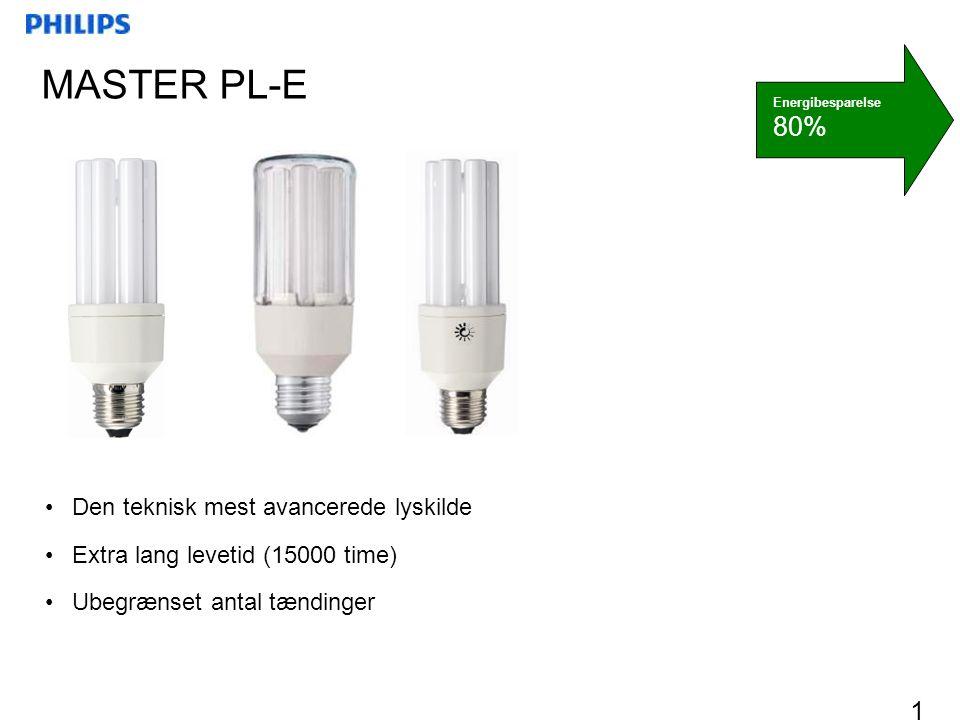 MASTER PL-E 80% Den teknisk mest avancerede lyskilde