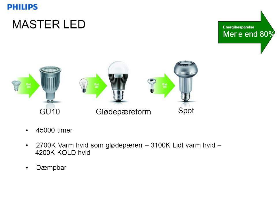 MASTER LED Mer e end 80% GU10 Glødepæreform Spot 45000 timer