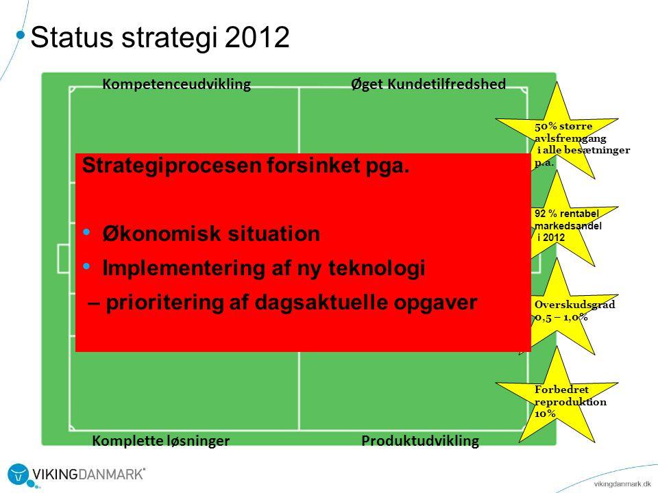 Rentabel strategi for binære muligheder på mt4