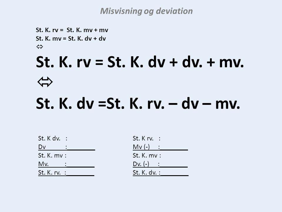 Misvisning og deviation