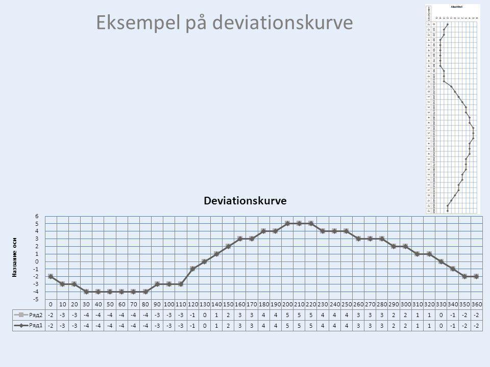 Eksempel på deviationskurve