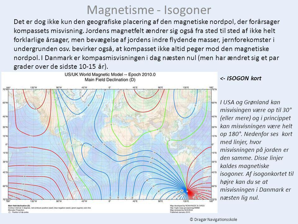 Magnetisme - Isogoner